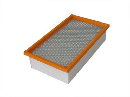 Flachfaltenfilter Filter Kärcher 2000 3501 3500 E  NT 351 Eco Sauger Staubsauger