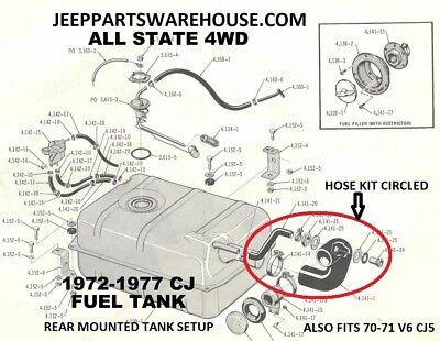 Jeep CJ5,CJ6,CJ7 1977 FUEL FILL VENT HOSE MASTER KIT// HOSES VENT KIT,SS CLAMPS