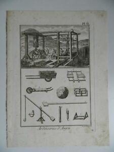 Gravur XVIII Platte N°6 L'Ardoiserie D'Anjou Graviert Von Robert Benard
