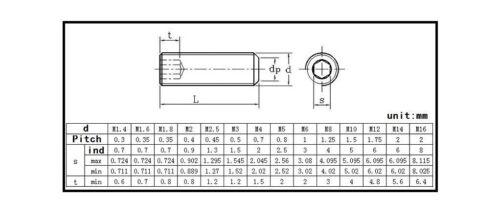 10 PCS 304 Stainless Hexagon Socket M8X35 Set Screw for pulley wheel coupler