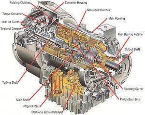 Detroit Diesel Engines Allison Transmission Service