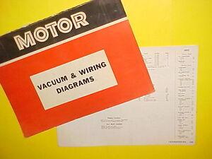 1967 ford thunderbird wiring diagram 1965 1966 1967 1968 1969 ford thunderbird convertible vacuum  1965 1966 1967 1968 1969 ford