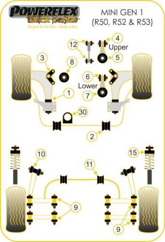 For Mini R50//52//53 2000-2006 PowerFlex Black Series Gearbox Mounting Bush Insert