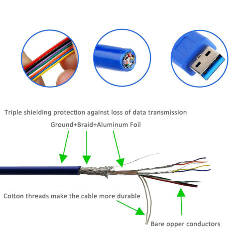 USB 3.0 Type A Male to Type A Male Extension Data Sync Cord BTC Mining Cable