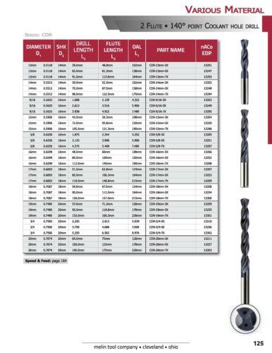 5.3mm Diameter 5XD 2 Flute nACo Coolant-Thru Melin Carbide Ratio Drill 140Deg