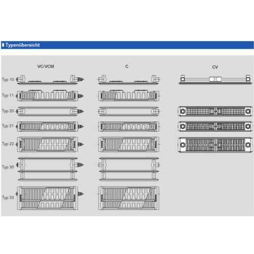Buderus Kompakt Heizkörper Typ 33 H300 x L1800 mit Halter und Stopfen