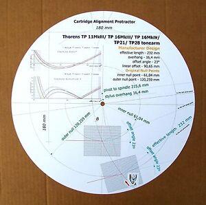 Thorens-TP11MkIII-TP16MkIII-TP16MkIV-TP21-TP28-Tonearm-Alignment-Protractor