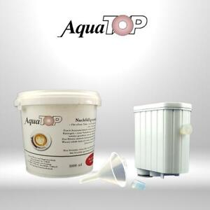 PHILIPS Aqua Clean Refill für SAECO Nachfüllset Wasserfilter nachfüllbar pass