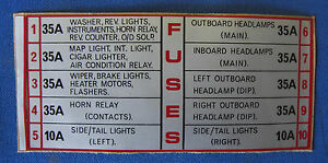 JAGUAR DAIMLER FUSE BOX LABEL FITS XJ6 & XJ12 SERIES 1 C30242