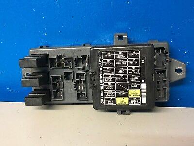 Subaru Fuse Panel - Complete Wiring Schemas