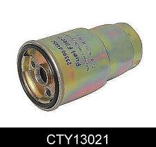 BOSCH 1457434416 Kraftstofffilter