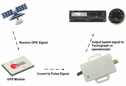 Speedometer Sensor Adapter White Mini Size GPS speed sender Motorcycle Trucks