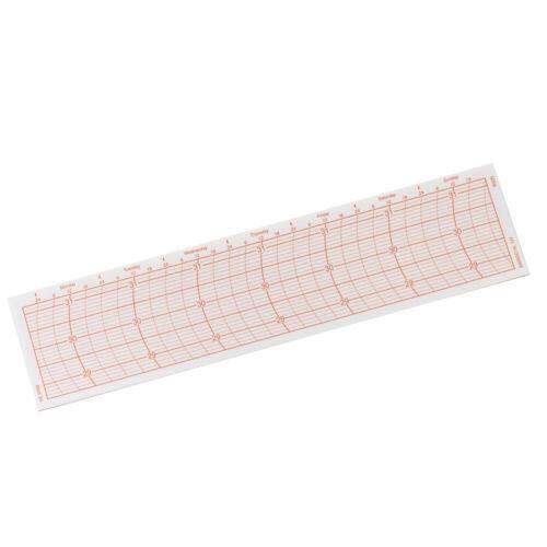 Barigo Dia121 Graph Paper Inch Scale 2018 And 2018.1 Recording Instruments