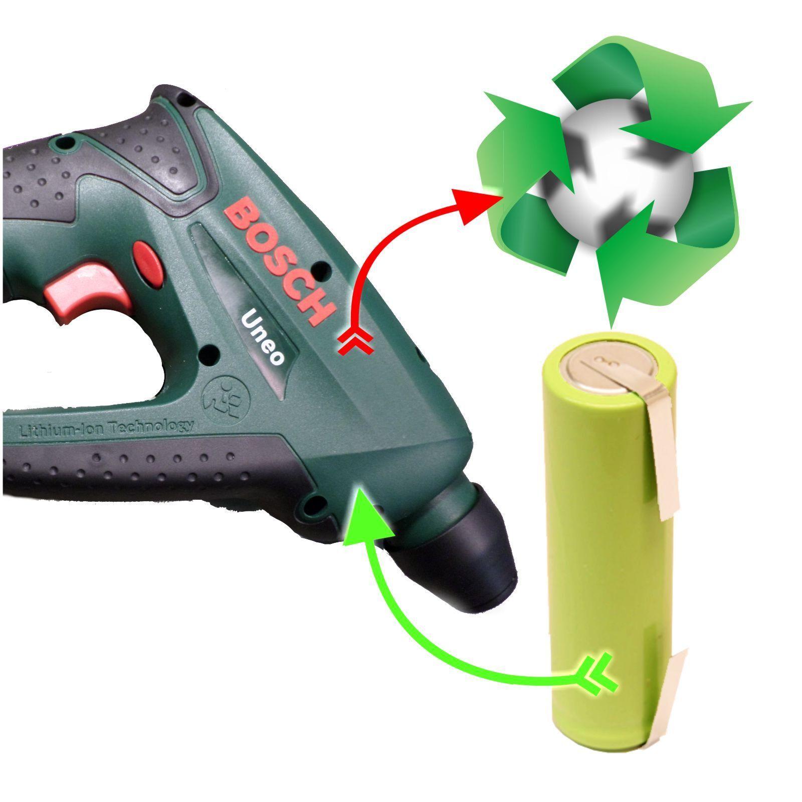 Akkutausch Zellentausch Bosch Uneo 14,4 V Steigerung von 1,3 bzw. 2 Ah auf 2,9Ah