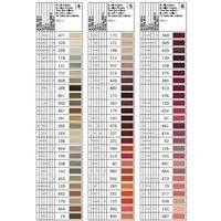 Gutermann (Sewing Thread) Sew All Thread 100m - Various Shades - Box6171 A