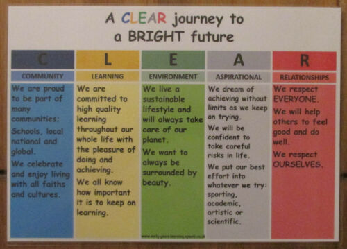 Un voyage clair à un avenir brillant A4 Poster de pépinière childminder école sen