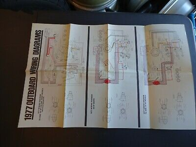 1977 Johnson Evinrude Outboard Wiring Diagram poster chart ...