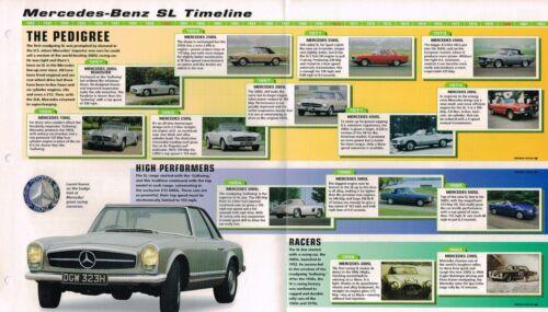 300, MERCEDES SL Cars Timeline History Brochure:190