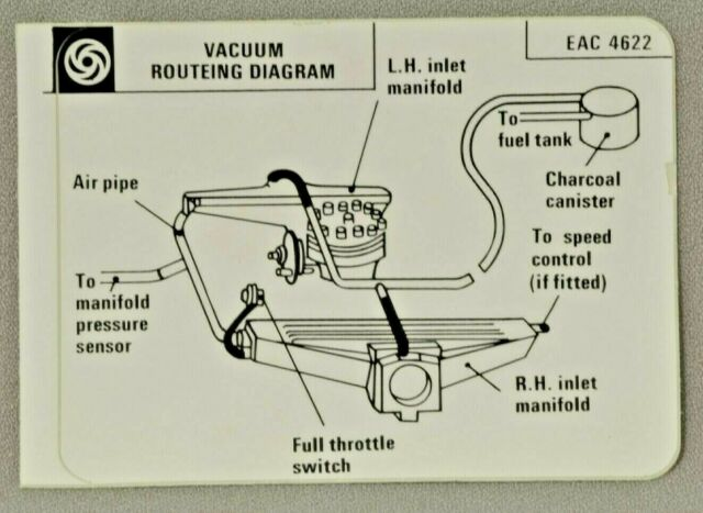 Jaguar 1982 Vacuum Routing Diagram Sticker Eac