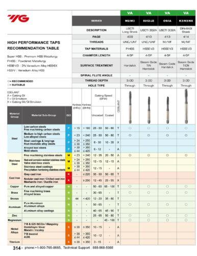 6pcs 10-32 H2 3 Flute Spiral Point Plug Tap HSSE-V3 Steam Oxide for Stainless