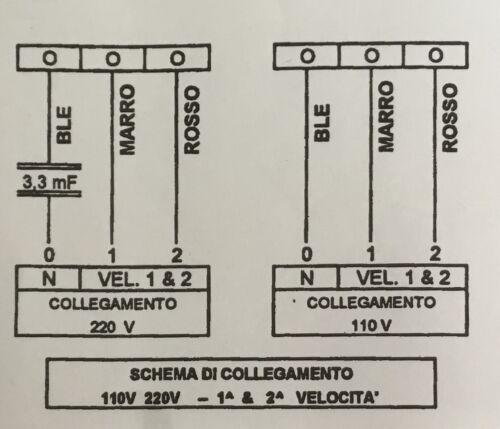 Ventola Tangenziale 110v//220v x Raffreddamento amplificazione elettronica