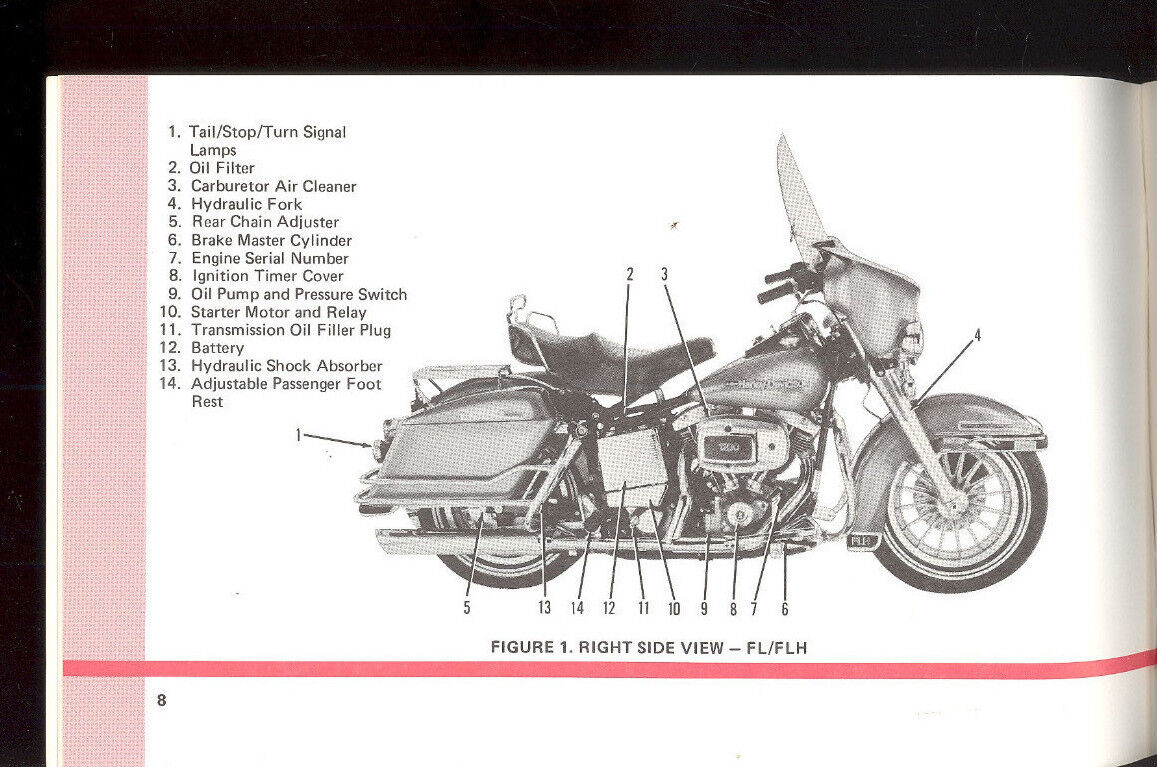 Other Motorcycle Manuals & MTX50 OWNERS SERVICE MANUAL 731 MBX MT ...