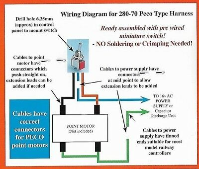 EXPO 28070 PLUG & PLAY SWITCH & WIRING FOR PECO PL10 POINT MOTORS NO  SOLDERING! | eBayeBay