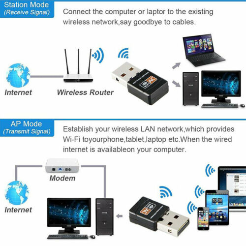 600Mbps Dual Band 2.4G//5G Hz Wireless USB WiFi Network Adapter LAN Card 802.11AC