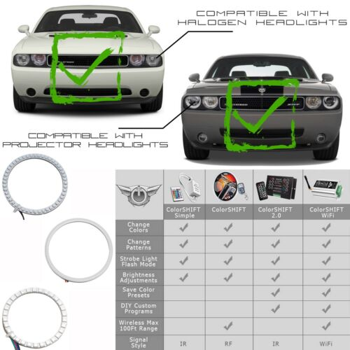 ORACLE Surface Mount Halo Kit for Headlights for 08-14 Dodge Challenger *Colors
