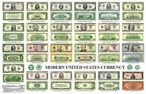 Image Is Loading Modern Us Currency Poster With The New 100