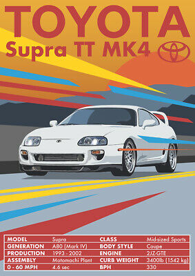 Wall Art Poster Print Wall Art Twin Turbo Toyota Supra TT Poster 2JZ-GTE