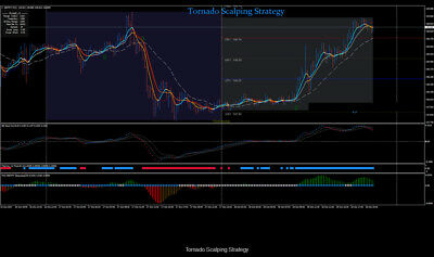 Forex program examples strategy