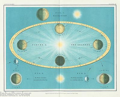 ANTIQUE PRINT VINTAGE C.1904 ASTRONOMY SCIENCE SUN MOON EARTH SEASONS TIDES