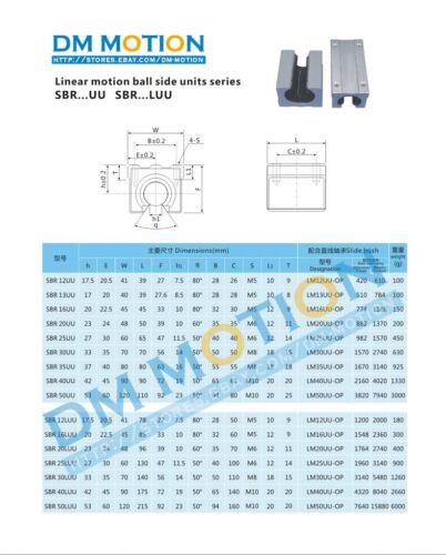 L500mm Linear guide 2pcs SBR16 4pcs SBR16UU Linear Motion Bearing Blocks