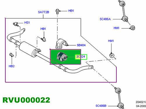 LAND ROVER FRONT /& REAR STABILIZER BAR BUSHING RANGE ROVER SPORT 05-13 SET OF 4