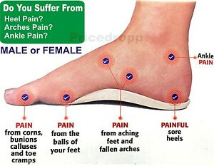Pain Free High Heel Shoes