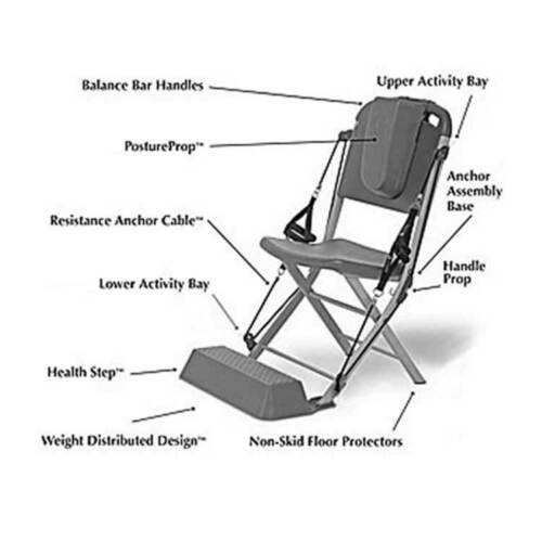 VQ Action Care Resistance Chair Reliable and Safe Exercise System