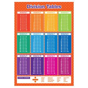 Educational poster division table ebay for Table de division de 99