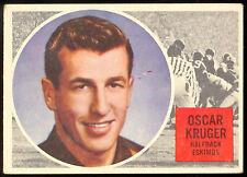 1960 TOPPS CFL FOOTBALL #15 OSCAR KRUGER VG-EX EDMONTON ESKIMOS MARKED CHECKLIST
