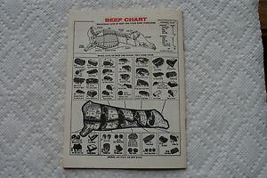 Old-Vintage-It-039-s-Beef-for-Food-Time-USA-National-Livestock-amp-Meat-Board-Cookbook