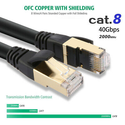 Professional Network Patch Cable 40Gb 2000Mhz S//FTP LAN Lot 2-Piece Cable, 25ft Cat8 Ethernet Cable