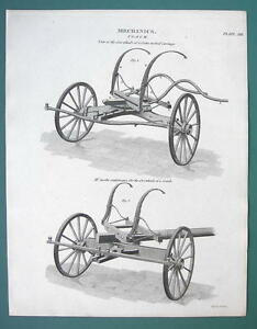 CARRIAGE-Coach-Fore-Wheels-1820-ABRAHAM-REES-Print
