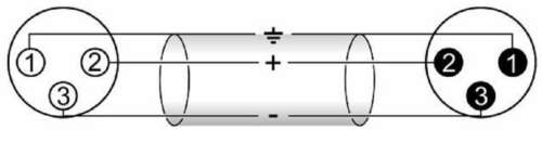 3 m Mikrofonkabel 3 pol XLR DMX Adam Hall Mikrofon Kabel Neutrik kompatibel