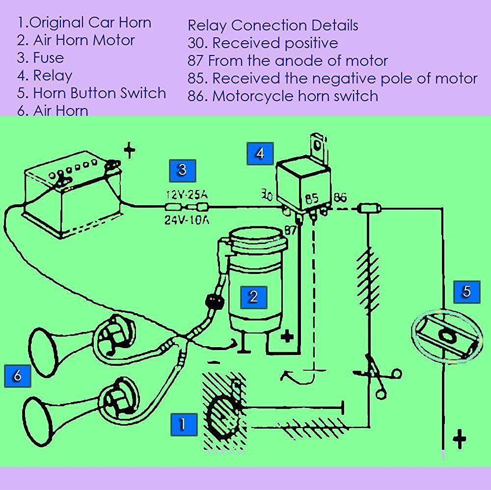 Zento Deals 12v DC Super Loud Dual Trumpet Air Horn Compressor Kit  716669916209 | eBay
