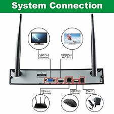 Auto-Pairing Smonet 4CH 1080P HD Wireless Video Security Camera System DVR Kits