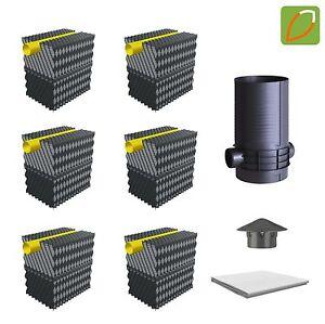 AquaBOXX-Sickerbox-Versickerung-Klaeranlage-Sickergraben-DIN-4261-Entwaesserung