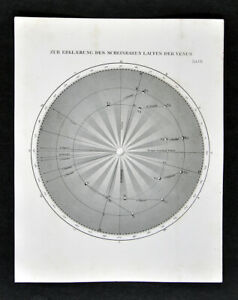 1872-Muller-Astronomy-Map-Explanation-for-the-Course-of-Venus-Orbit-Chart-Sun