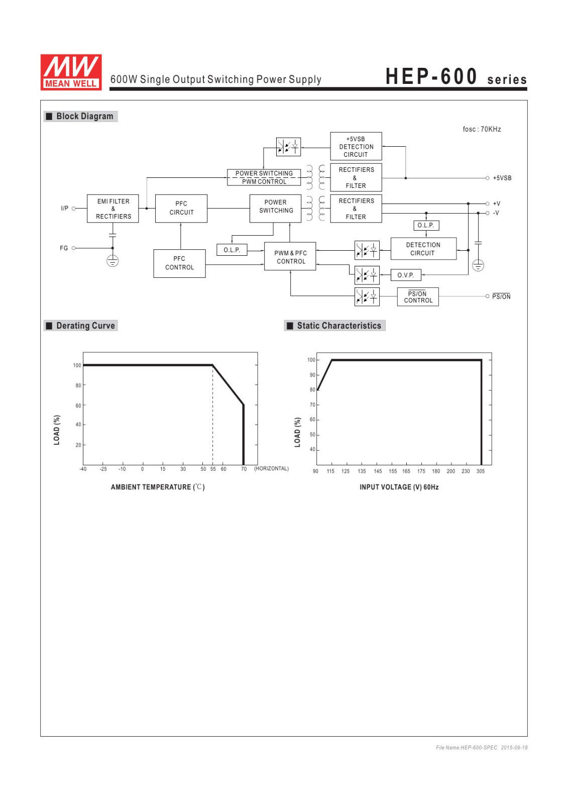 Powernex Mean Well Hep 600 15a 15v 36a 540w Switching Power Supply 30v Variable Regulated Circuit Diagram Ebay