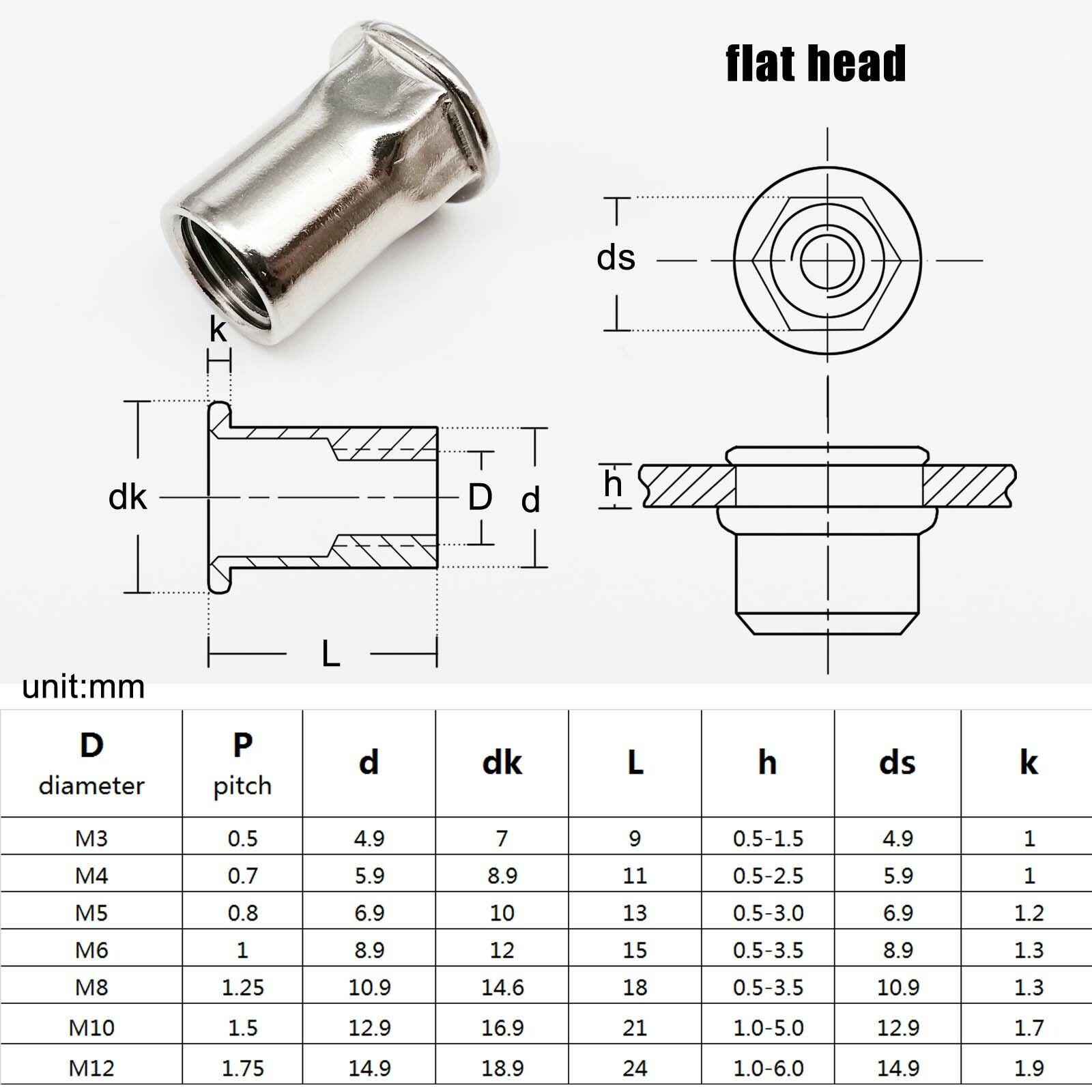 2//10 M3-M12 304 Stainless Steel Hex Hexagon Head Rivet Nut Insert Rivnut Nutsert