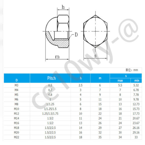 Details about  /UNF Acorn Cap Hex Nuts Stainless Steel  8#-32,10#-24,1//4-20,5//16-18,3//8-16
